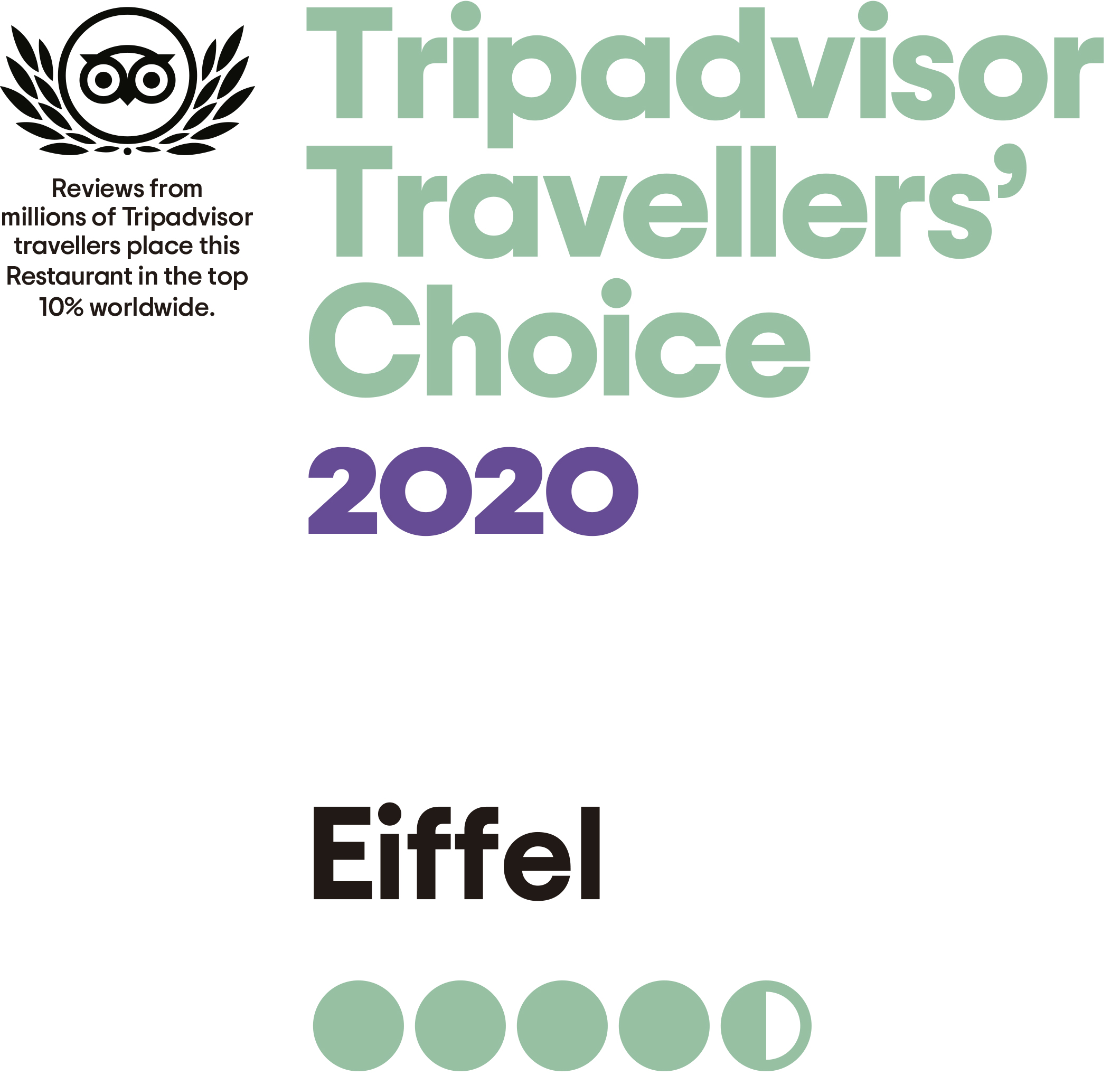 Traveller´s Choice 2020